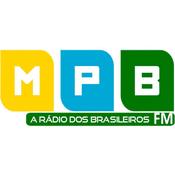Ceará Hits Flórida