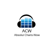 Absolut Charts Wow