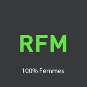 RFM 100% Femmes